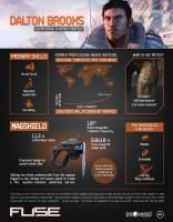 Fuse - Dalton Infographic