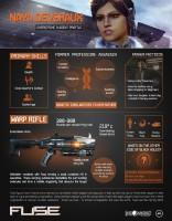 Fuse - Naya Infographic