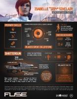 Fuse - Izzy Infographic